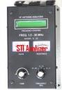 Antena Analyser HF